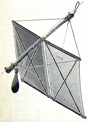 Gamage's Automatic Kite Conveyer, tested as a means of distributing propaganda leaflets over the front lines.