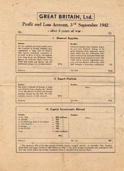 No Code, Great Britain, Ltd. Profit and Loss Account, 3rd September 1942